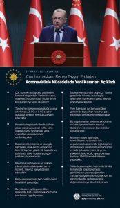 Cumhurbaşkanı Erdoğan: 58 ilde cumartesi sokağa çıkma kısıtlaması geri geldi!