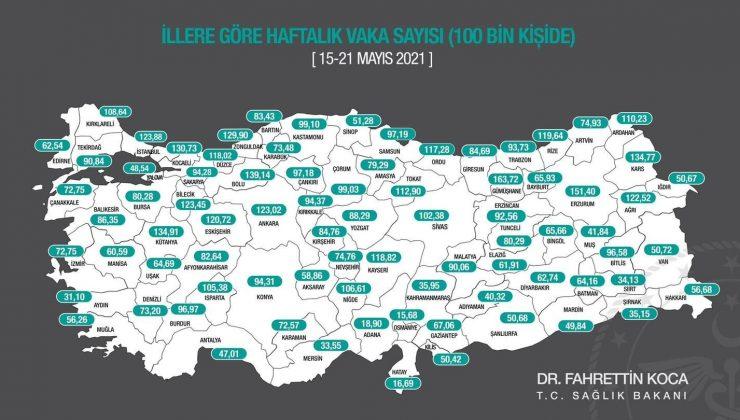 Antalya vaka sayısında turuncudan sarı bölgeye geçti