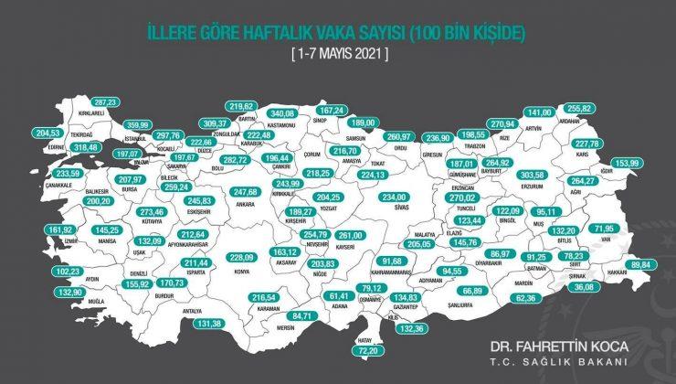 Antalya'da vaka sayısı düşüşünü sürdürüyor
