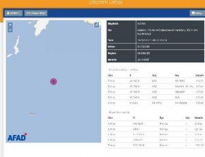 Akdeniz'de 6 büyüklüğünde deprem